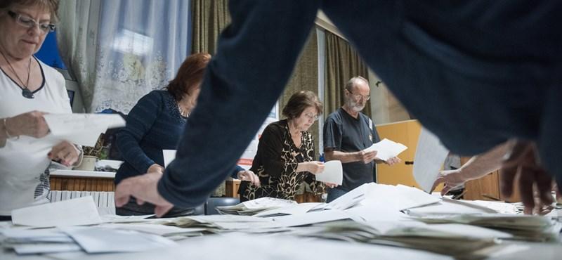 Választási törvénysértéseket leplezett le a TASZ