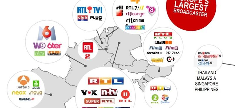 Idegen megszállókat említve vonta felelősségre a német RTL-t az NGM
