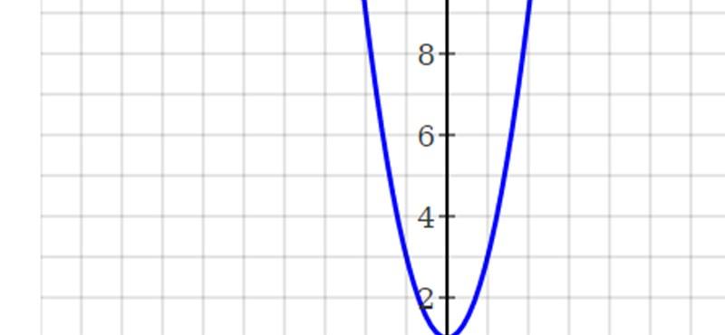 Nehéz a matekházi? Ez az oldal bárki helyett megoldja a példákat