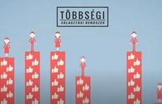 4,5 millió forintért készített oktatóvideót a magyar választási rendszerről az Országgyűlés