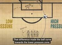 A fizikusok meg tudják magyarázni az egészen hihetetlen szabadrúgásgólokat is (videó)