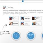 Pasikánaán a Google Pluszon