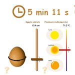 Online kalkulátor a tökéletes főtt tojás előállításához