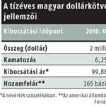 Dollárkötvény-kibocsátás: ezeket a cégeket jelölte ki az ÁKK