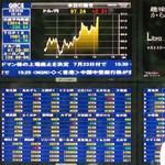 Kínának elege van a dollárvásárlásból