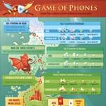 Infografika: honnan és mennyiért töltünk le alkalmazásokat?