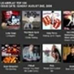 Több százmillió zeneszám ingyen: Super Mp3 Download