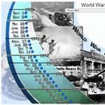 Zseniális, párperces teszt: mennyire ismeritek a második világháborút?