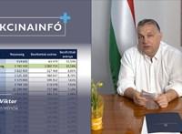 """Orbán a nőkről: """"Ők két terhet visznek a vállukon, a munka mellett a családét is"""""""
