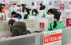 Tippelni is alig lehet, mi lesz a kínai gazdasággal idén
