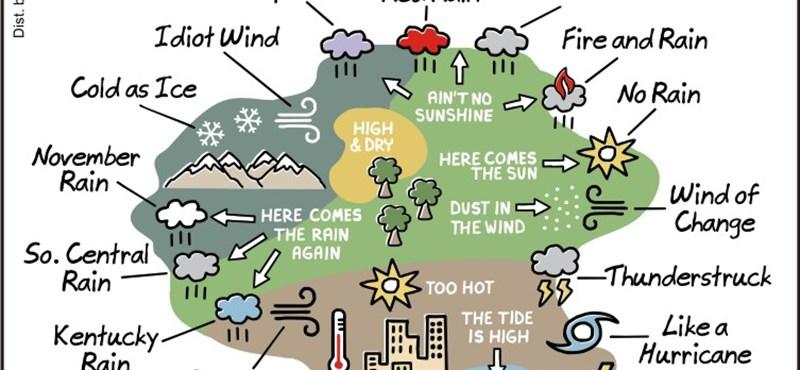Itt a rock and roll időjárástérképe
