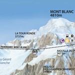 Turisták rekedtek a drótkötélpályán, 3800 méteren