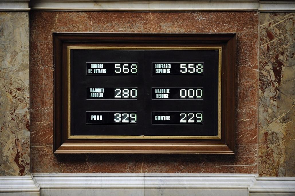 A melegházasságot engedélyező törvény Franciaországban, A szavazás eredményét mutatja egy kijelzőtábla a párizsi nemzetgyűlésben 2013. február 12-én, miután a többség elfogadta az azonos nemű párok házasságát engedélyező törvénytervezetet.