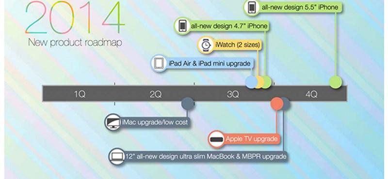 Ezek az Apple-termékek várhatók még az idén