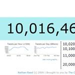 Már tízmilliárd Twitter-üzenetet küldtek ki