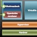 Mire érdemes odafigyelni egy virtualizált környezet kialakításakor?