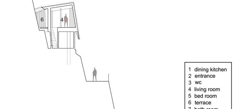 Ha kicsi a telek: hihetetlen pengeház a domboldalban