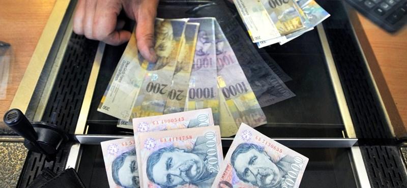 1 euró = 320 forint