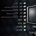 Látványos információs modul a Windowshoz: időjárás és rendszeradatok, állandóan a szemünk előtt!