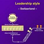 Így irányítanak társadalmakat és cégeket a világban