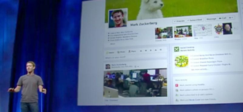 A Facebookon már csak 3,74 lépésre vagyunk egymástól